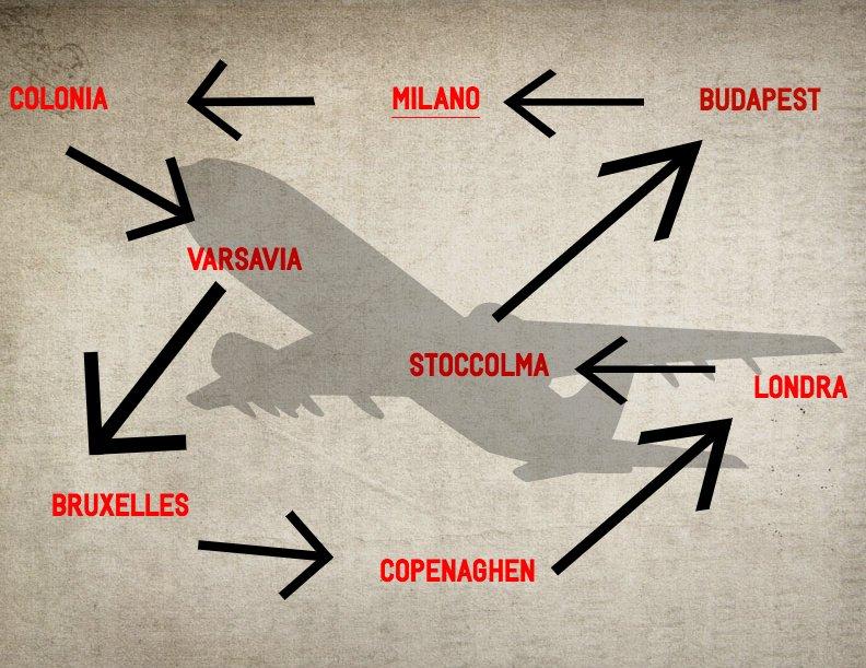 Ferie ad Agosto: giro d'Europa in 23 giorni a meno di 500 euro - In viaggio con Fabila